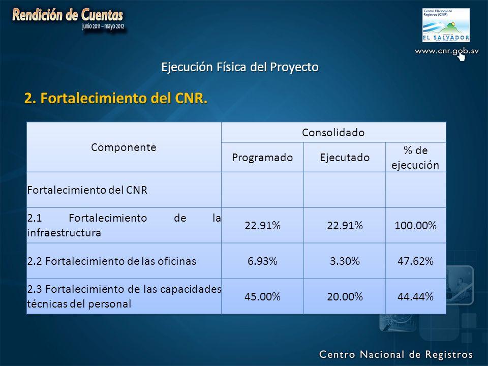 2. Fortalecimiento del CNR. Ejecución Física del Proyecto