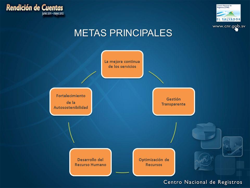 METAS PRINCIPALES La mejora continua de los servicios Gestión Transparente Optimización de Recursos Desarrollo del Recurso Humano Fortalecimiento de la Autosostenibilidad Fortalecimiento de la Autosostenibilidad
