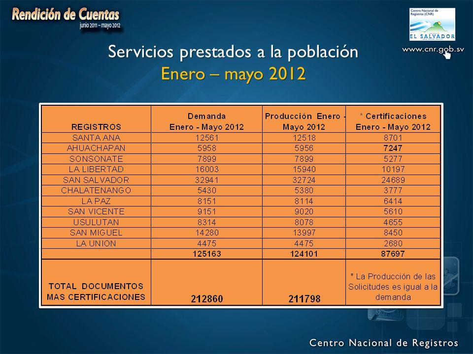 Servicios prestados a la población Enero – mayo 2012