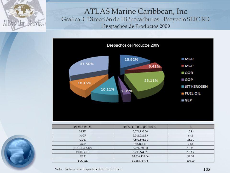 104 ATLAS Marine Caribbean, Inc.