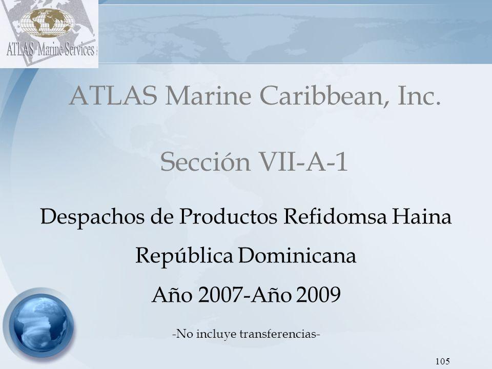ATLAS Marine Caribbean, Inc Dirección de Hidrocarburos - Proyecto SEIC RD Gráfica 1: Despachos de Gasolina Regular REFIDOMSA HAINA.