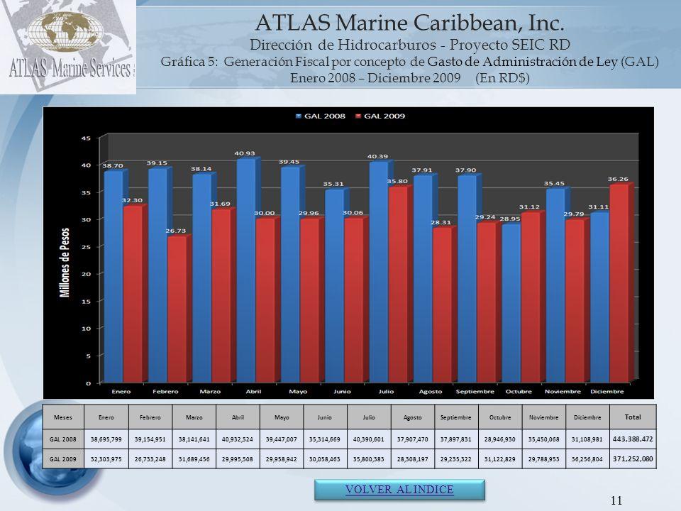 12 ATLAS Marine Caribbean, Inc.