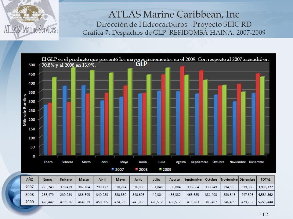113 ATLAS Marine Caribbean, Inc.