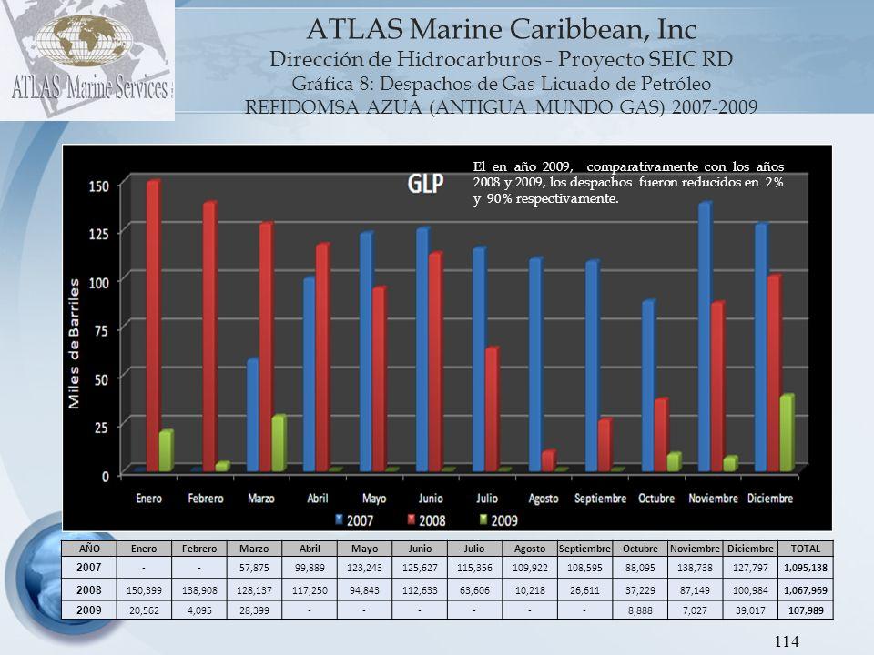 115 ATLAS Marine Caribbean, Inc.