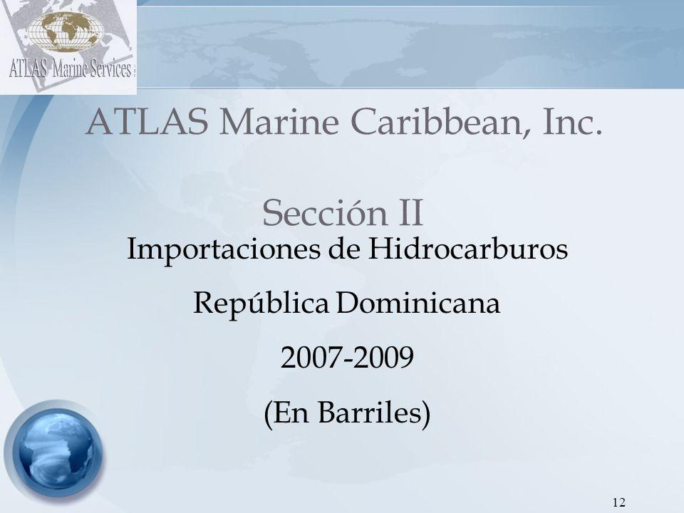 13 ATLAS Marine Caribbean, Inc Dirección de Hidrocarburos - Proyecto SEIC RD Gráfica 1: Importación y Refinación Total de Hidrocarburos Año 2007 (En Barriles) Nota: Incluye las importaciones hacia Interquímica