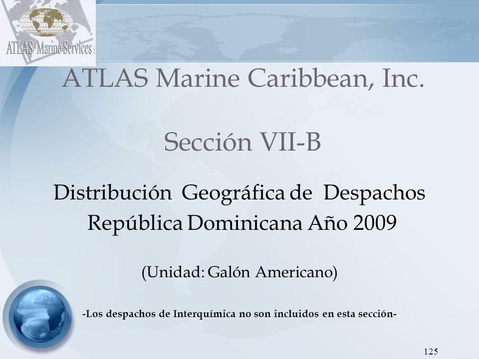 ATLAS Marine Caribbean, Inc Dirección de Hidrocarburos - Proyecto SEIC RD Gráfica 1: Distribución Geográfica de Despachos 2009 (Millones de Galones Americanos) 126 RegionesSanto DomingoNorteSurEsteTotal MGR (En Galones) 111,202,21760,690,73621,920,73819,207,473 213,021,165 % 52.2028.4910.299.02 100.00