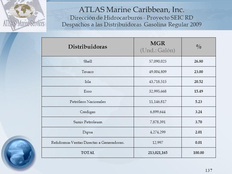 ATLAS Marine Caribbean, Inc Dirección de Hidrocarburos - Proyecto SEIC RD Gráfica 2: Despachos a las Distribuidoras.