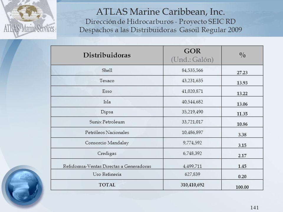 ATLAS Marine Caribbean, Inc Dirección de Hidrocarburos - Proyecto SEIC RD Gráfica 4: Despachos a las Distribuidoras Gasoil Premium 2009.