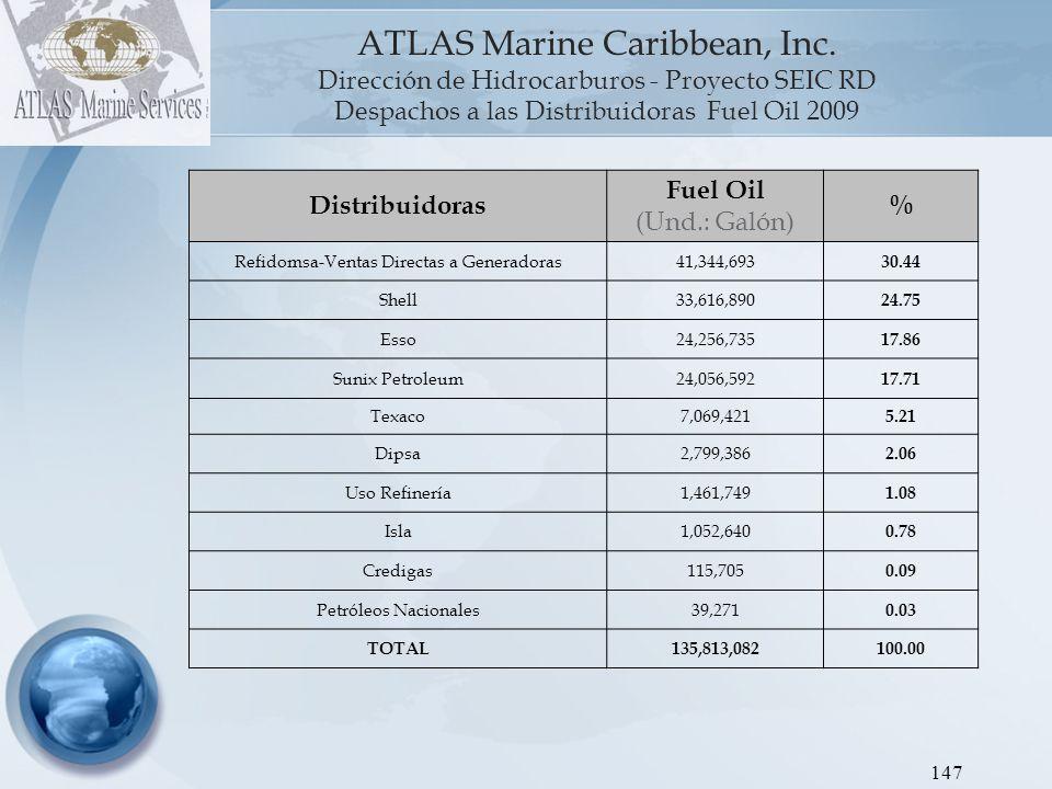 ATLAS Marine Caribbean, Inc Dirección de Hidrocarburos - Proyecto SEIC RD Gráfica 7: Despachos a las Distribuidoras GLP 2009.