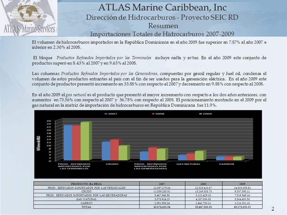 3 ATLAS Marine Caribbean, Inc Dirección de Hidrocarburos - Proyecto SEIC RD Resumen Despachos Totales de Productos 2007-2009 (En BBLS) PRODUCTO200720082009 MGR4,669,089.644,643,651.575,071,932.50 MGP1,850,162.001,583,293.952,044,024.33 GOR7,845,751.567,677,063.147,362,868.14 GOP1,109,074.32812,305.50895,463.14 JET KERO3,539,707.673,301,589.763,221,391.30 FUEL OIL2,777,966.222,900,445.453,233,644.81 GLP9,276,474.1610,019,378.3510,036,433.54 TOTAL31,068,225.5730,937,727.7131,865,757.76 En el año 2009 los despachos totales de productos desde todas las terminales, presentaron incrementos en 2.57% y 3.00% en relación al 2007 y al 2008, respectivamente.