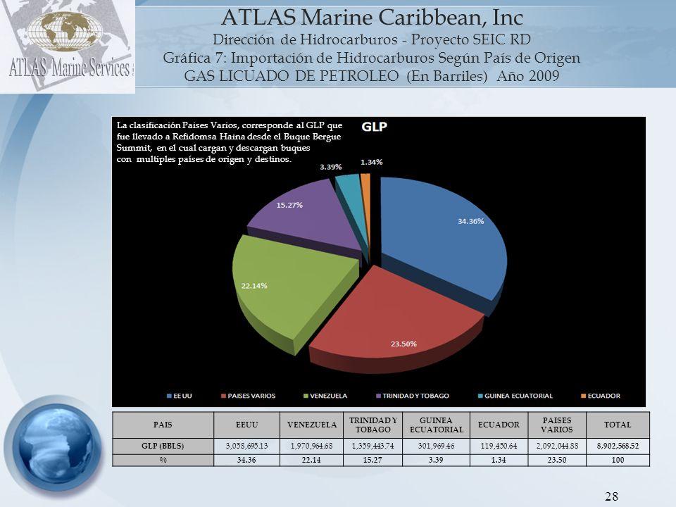 29 VOLVER AL INDICE http://www.aesdominicana.com.do/app/do/gas_natural.pdf El Gas Natural es un carburante resultante de la mezcla de gases que se encuentran en los yacimientos petroleros.