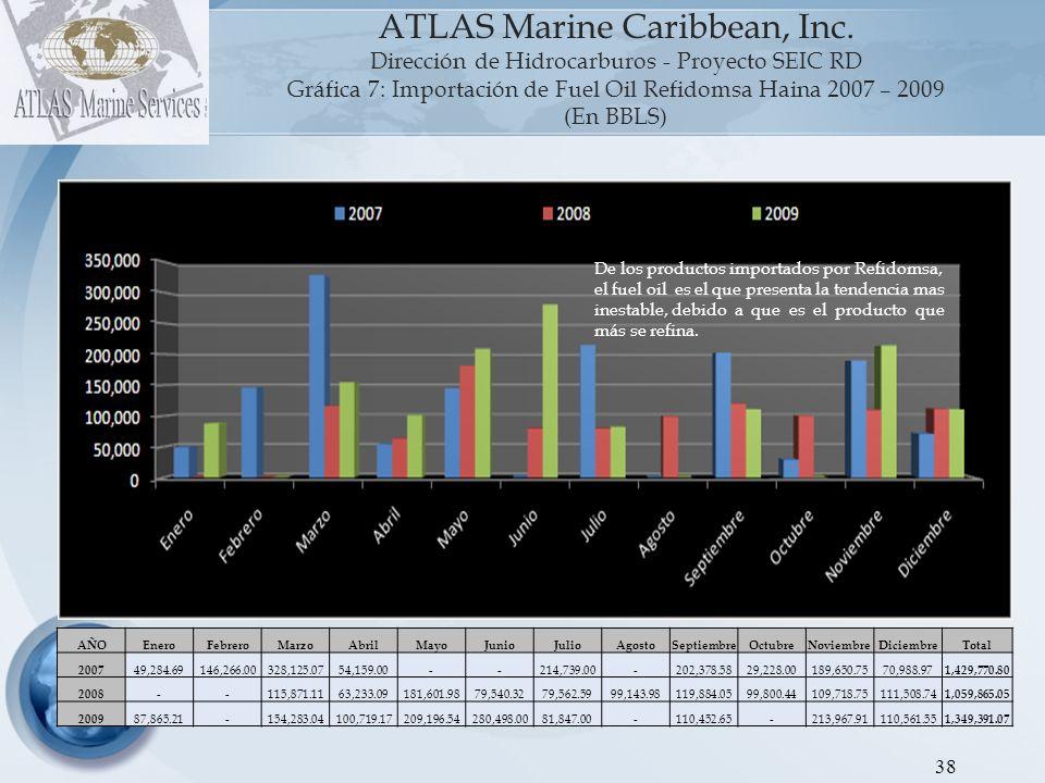 39 ATLAS Marine Caribbean, Inc.
