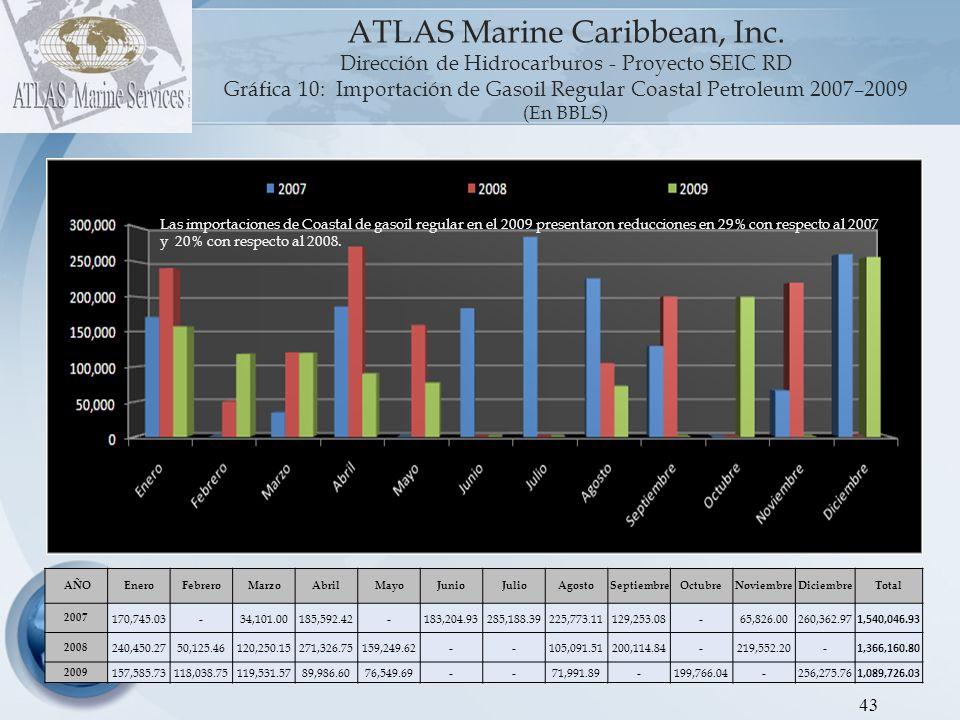 44 ATLAS Marine Caribbean, Inc.