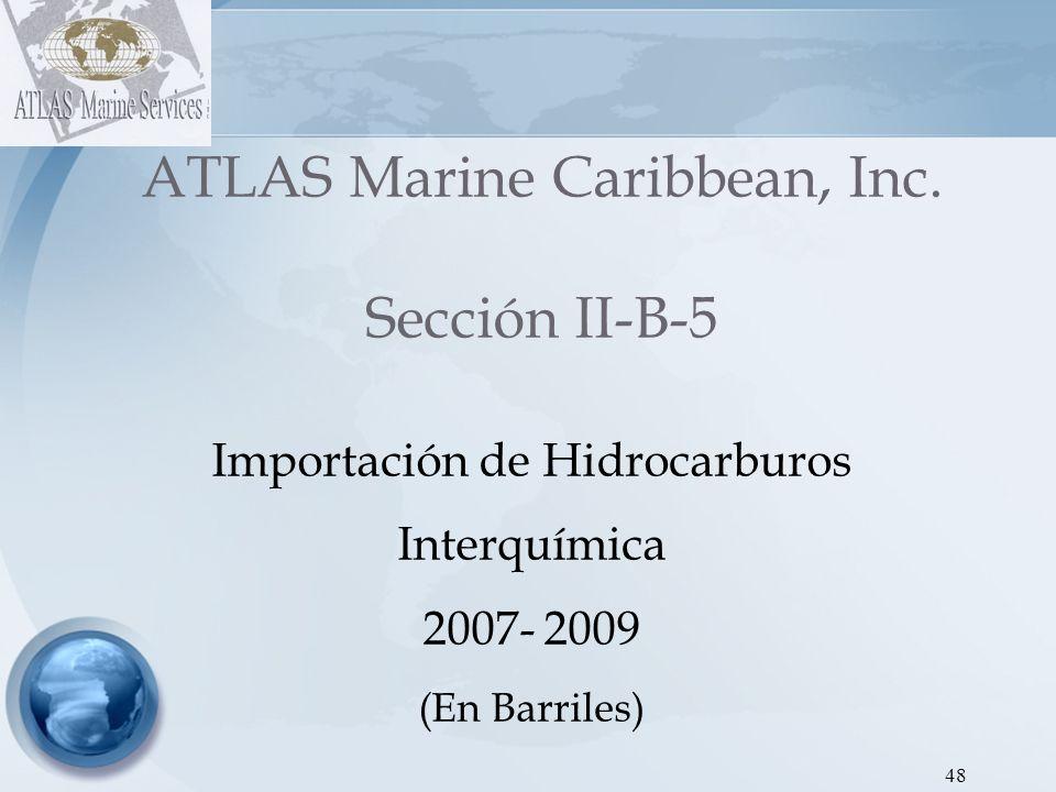 49 ATLAS Marine Caribbean, Inc.