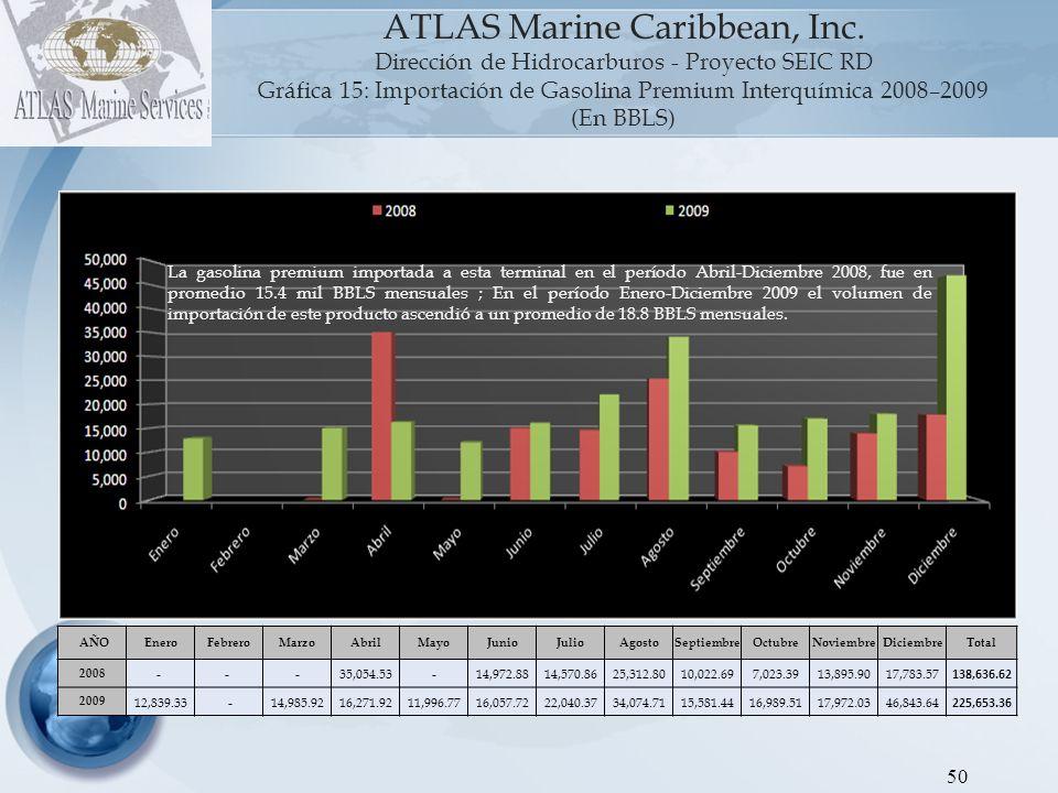 51 ATLAS Marine Caribbean, Inc.