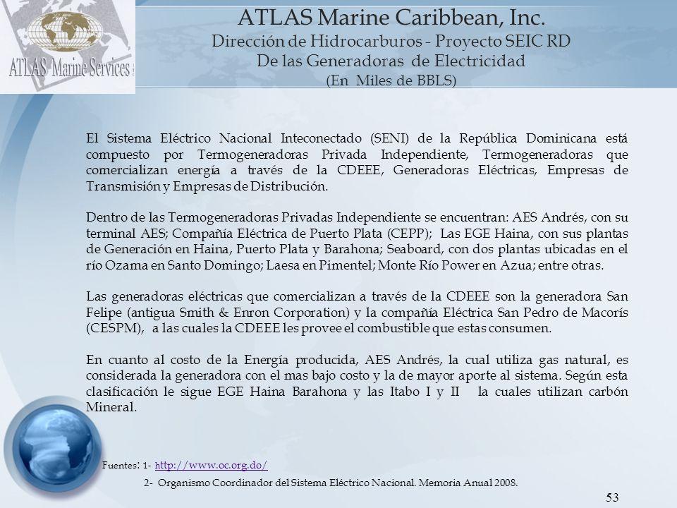 54 ATLAS Marine Caribbean, Inc.