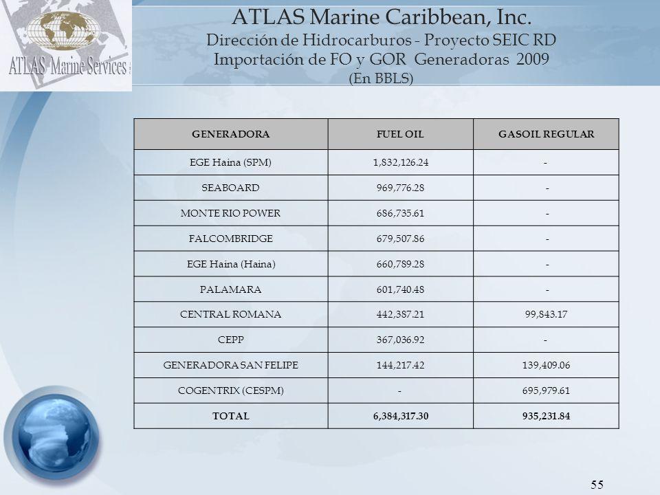 56 ATLAS Marine Caribbean, Inc.