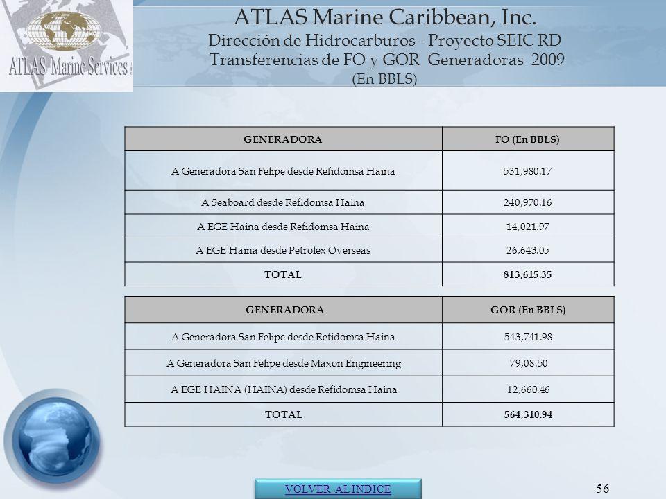 57 Importación y Refinación de Crudo en La República Dominicana 2007-2009 ATLAS Marine Caribbean, Inc.