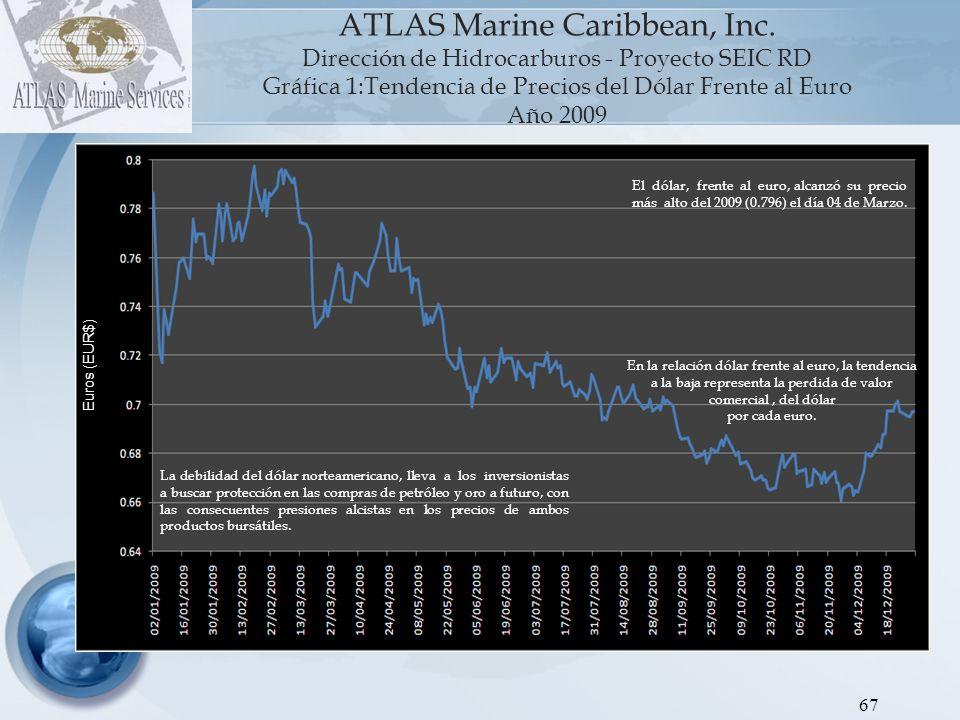 ATLAS Marine Caribbean, Inc.