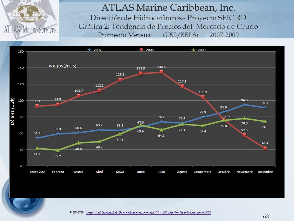 69 ATLAS Marine Caribbean, Inc.