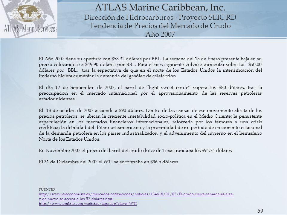 70 ATLAS Marine Caribbean, Inc.