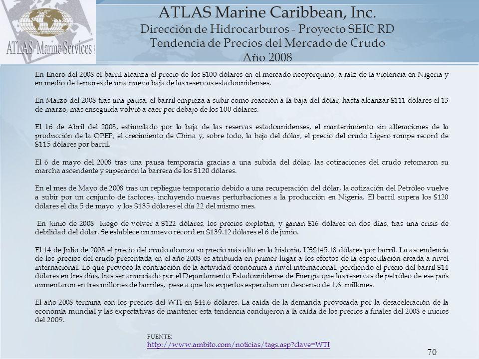 71 ATLAS Marine Caribbean, Inc.