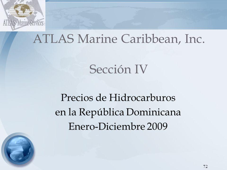 73 ATLAS Marine Caribbean, Inc Dirección de Hidrocarburos - Proyecto SEIC RD Precios Nacionales de Hidrocarburos Establecidos por la SEIC RD En República Dominicana, la institución encargada de establecer los precios de los hidrocarburos que han de regir semanalmente en el territorio Nacional es la Secretaría de Estado de Industria y Comercio.