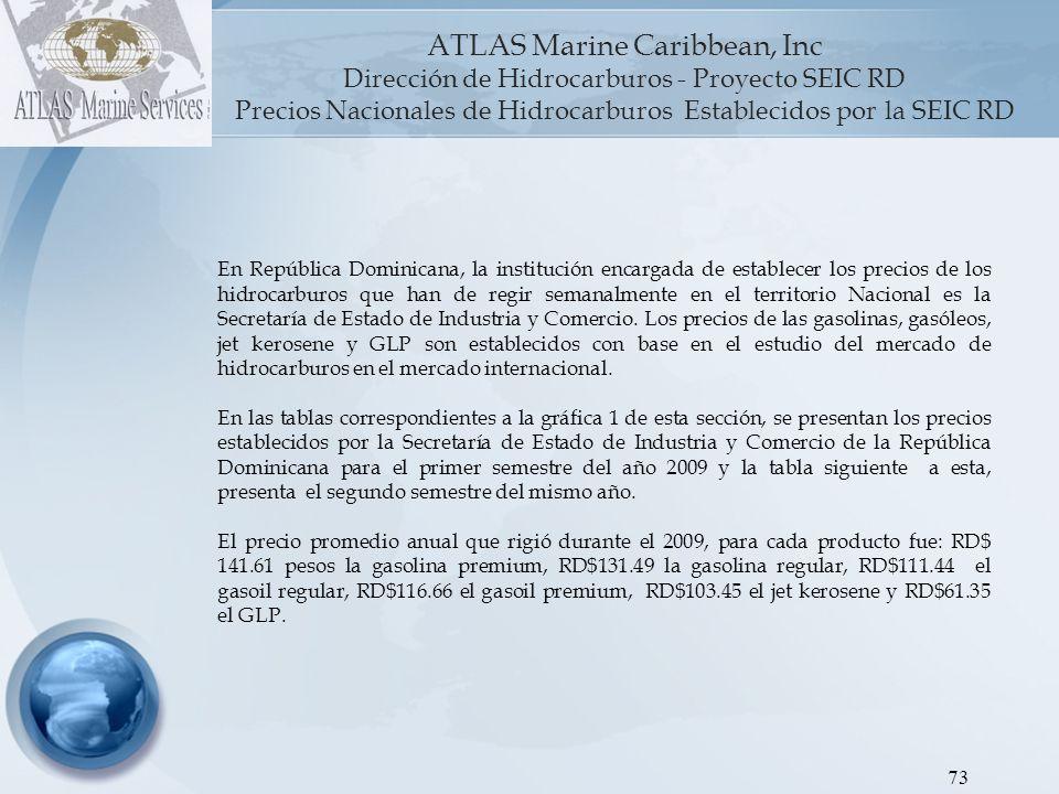 74 ATLAS Marine Caribbean, Inc Dirección de Hidrocarburos - Proyecto SEIC RD Gráfica 1:Precios Nacionales de Hidrocarburos Establecidos por la SEIC RD Promedio Mensual Año 2009 (En RD$ pesos) Pesos (RD$) ProductoEneroFebreroMarzoAbrilMayoJunioJulioAgostoSeptiembreOctubreNoviembreDiciembre MGP 118.13122.00123.58128.10134.70153.03148.66154.95152.08151.28160.80155.32 MGR 108.15111.85113.16117.80124.13142.35139.10145.60141.44140.95150.60145.92 GOR 100.65100.0097.80100.50103.85113.30111.84119.58118.60119.83125.88126.12 GOP 106.75105.00102.90106.00109.35118.60116.84124.58123.60124.83130.88131.12 KERO 94.2389.3585.6493.3096.05106.45105.18112.23109.30112.98120.40117.72 GLP 52.7556.2753.0154.6256.4761.0559.2263.7466.4667.1871.2874.96