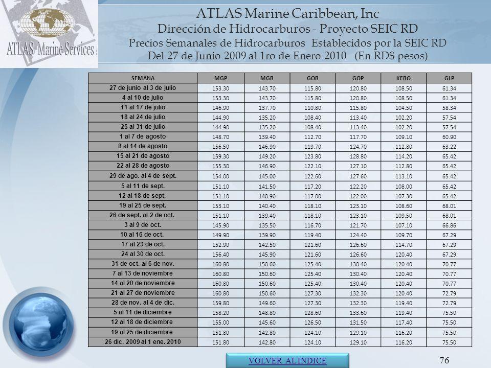 77 ATLAS Marine Caribbean, Inc.