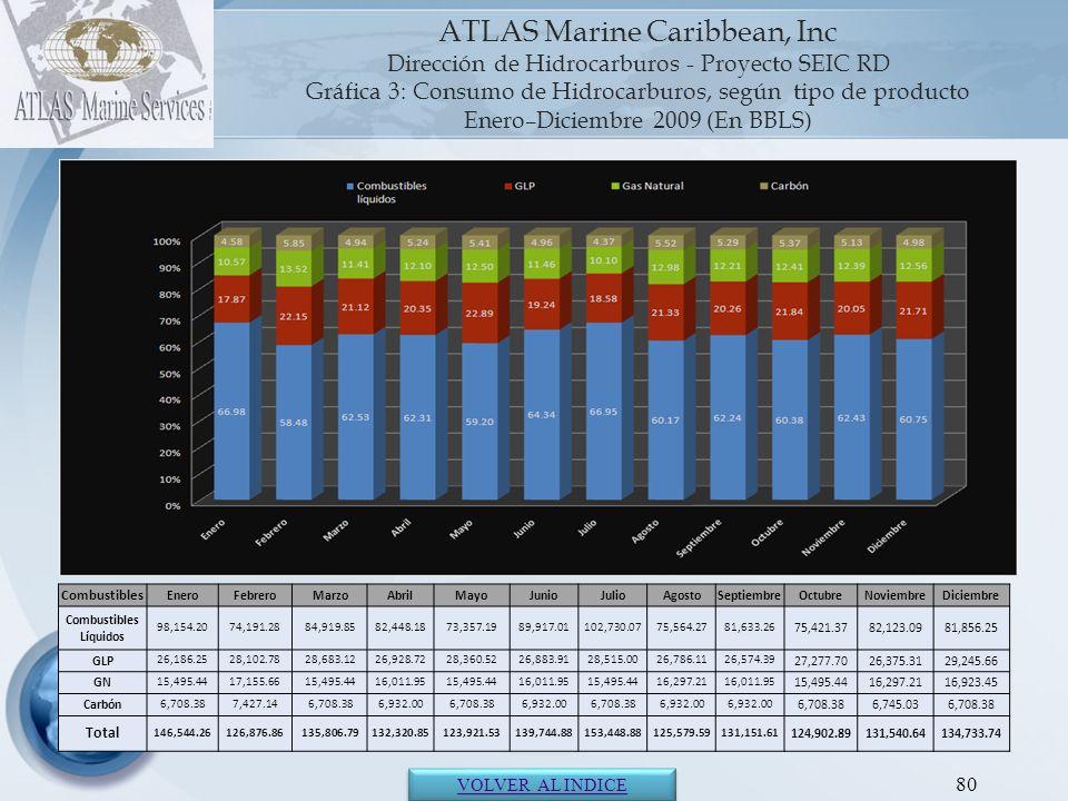 81 ATLAS Marine Caribbean, Inc.