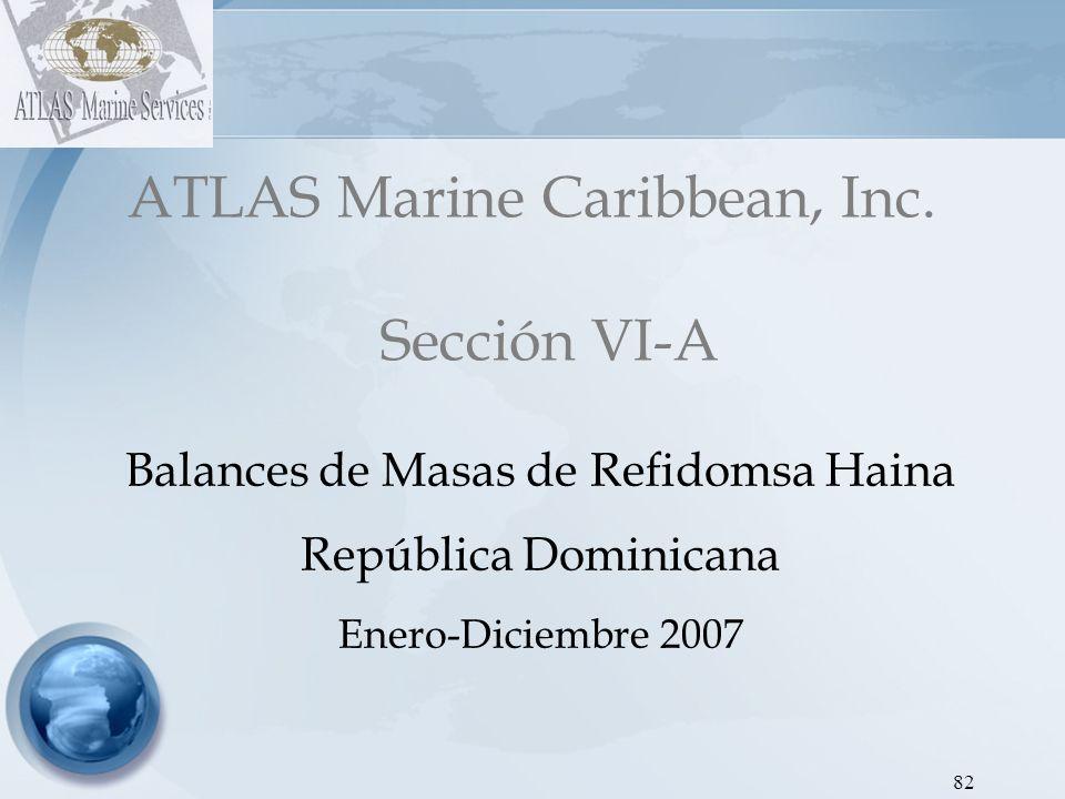 ATLAS Marine Caribbean, Inc Dirección de Hidrocarburos - Proyecto SEIC RD Balance General de Masas MOGAS REFIDOMSA 2007 (En Miles de BBLS) 83 Inv.