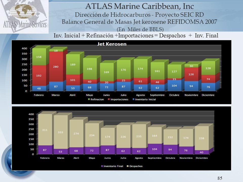 ATLAS Marine Caribbean, Inc Dirección de Hidrocarburos - Proyecto SEIC RD Balance General de Masas REFIDOMSA FUEL 2007 (En Miles de BBLS) 86 Inv.