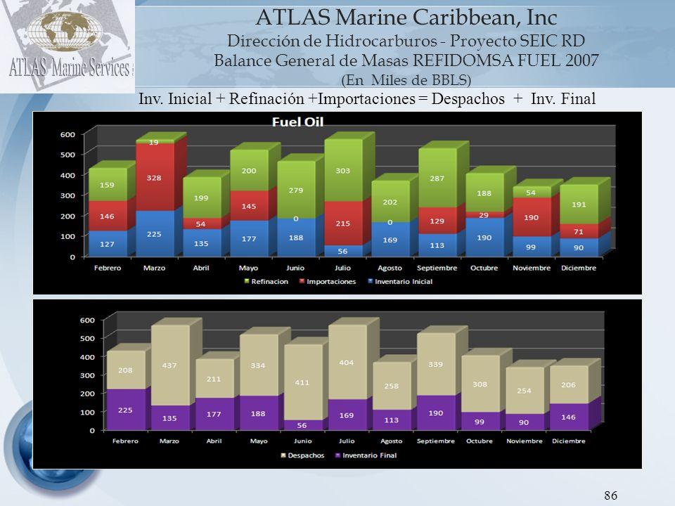 ATLAS Marine Caribbean, Inc Dirección de Hidrocarburos - Proyecto SEIC RD Balance General de Masas REFIDOMSA GLP 2007 (En Miles de BBLS) 87 Inv.