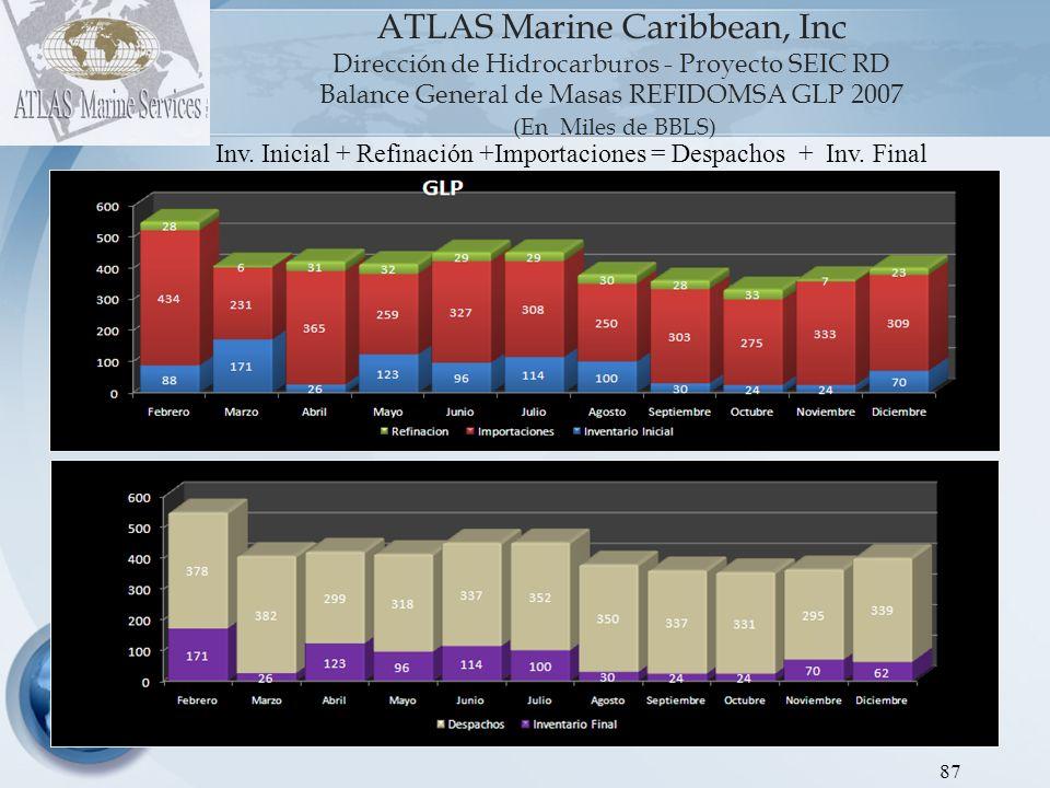 88 ATLAS Marine Caribbean, Inc.