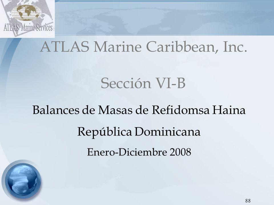 ATLAS Marine Caribbean, Inc Dirección de Hidrocarburos - Proyecto SEIC RD Balance General de Masas MOGAS REFIDOMSA 2008 (En Miles de BBLS) 89 Inv.