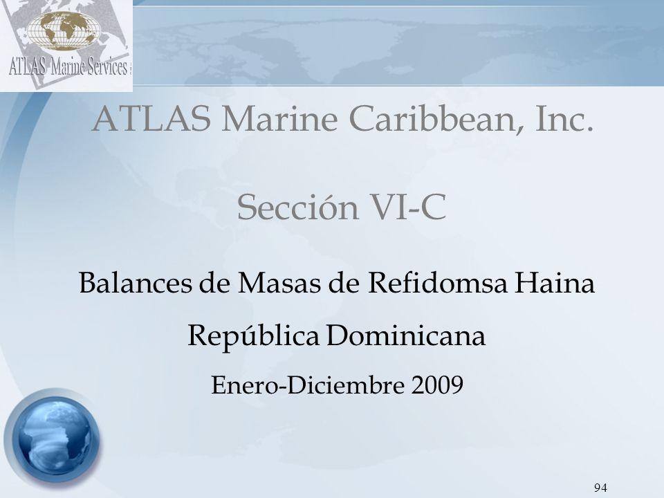 ATLAS Marine Caribbean, Inc Dirección de Hidrocarburos - Proyecto SEIC RD Balance General de Masas MOGAS REFIDOMSA 2009 (En Miles de BBLS) 95 Inv.