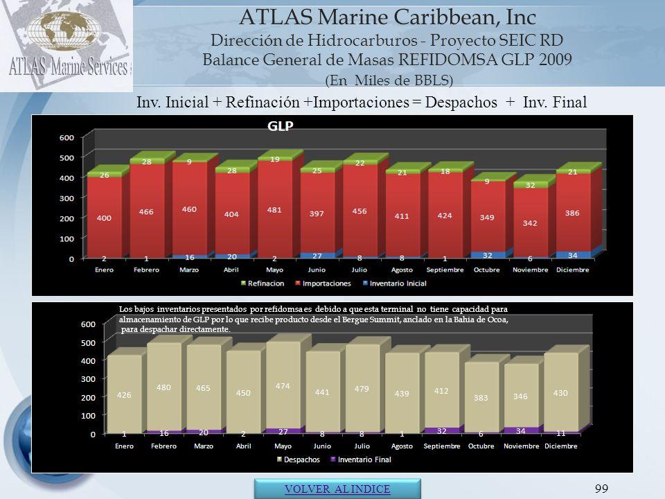 100 ATLAS Marine Caribbean, Inc.
