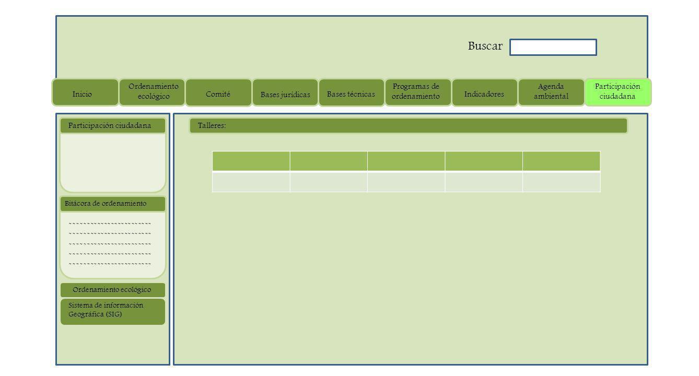 ------------------------ Bitácora de ordenamiento Sistema de información Geográfica (SIG) Ordenamiento ecológico Inicio Ordenamiento ecológico Comité Bases jurídicas Bases técnicas Programas de ordenamiento Indicadores Agenda ambiental Participación ciudadana Buscar Participación ciudadanaTalleres: