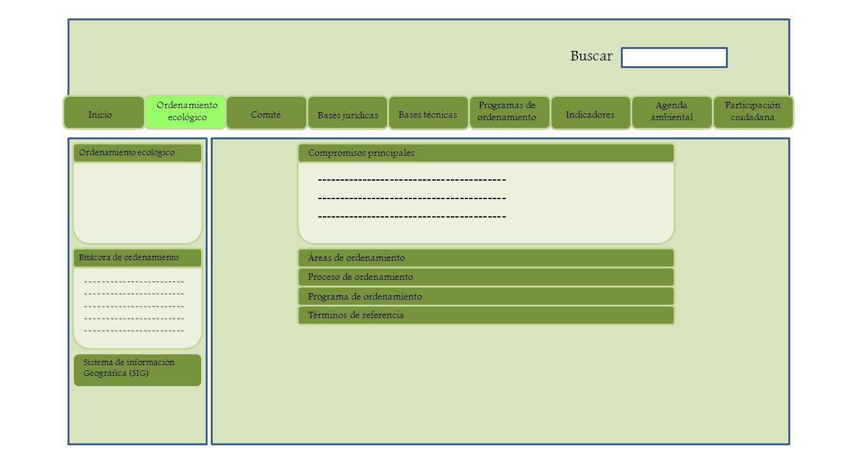 Compromisos principales Áreas de ordenamiento Proceso de ordenamiento Programa de ordenamiento Términos de referencia ----------------------------------------- ------------------------ Bitácora de ordenamiento Ordenamiento ecológico Sistema de información Geográfica (SIG) Inicio Ordenamiento ecológico Comité Bases jurídicas Bases técnicas Programas de ordenamiento Indicadores Agenda ambiental Participación ciudadana Buscar