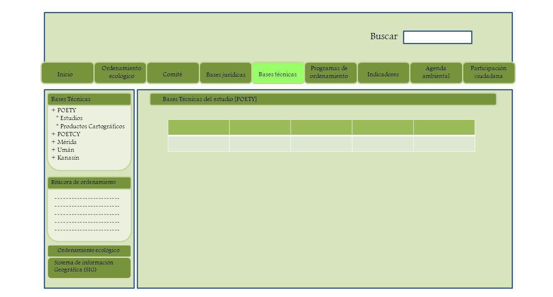 Bases Técnicas del estudio [POETY] ------------------------ Bitácora de ordenamiento + POETY * Estudios * Productos Cartográficos + POETCY + Mérida + Umán + Kanasín Bases Técnicas Sistema de información Geográfica (SIG) Ordenamiento ecológico Inicio Ordenamiento ecológico Comité Bases jurídicas Bases técnicas Programas de ordenamiento Indicadores Agenda ambiental Participación ciudadana Buscar