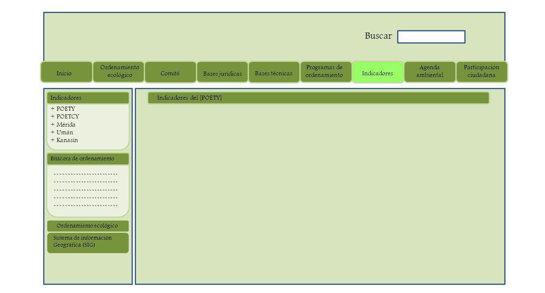 ------------------------ Bitácora de ordenamiento Indicadores Sistema de información Geográfica (SIG) Ordenamiento ecológico Indicadores del [POETY] Inicio Ordenamiento ecológico Comité Bases jurídicas Bases técnicas Programas de ordenamiento Indicadores Agenda ambiental Participación ciudadana Buscar + POETY + POETCY + Mérida + Umán + Kanasín