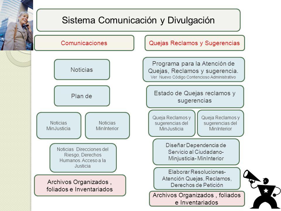 Sistema Comunicación y Divulgación Comunicaciones Archivos Organizados, foliados e Inventariados Programa para la Atención de Quejas, Reclamos y sugerencia.