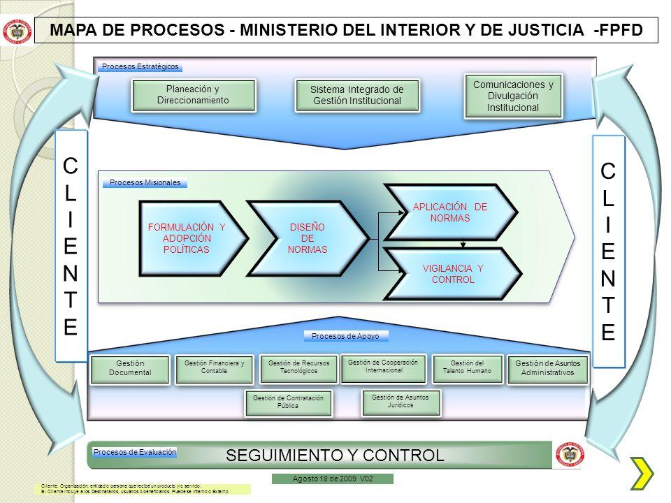 Gestión de Asuntos Jurídicos Gestión de Asuntos Jurídicos MAPA DE PROCESOS - MINISTERIO DEL INTERIOR Y DE JUSTICIA -FPFD Sistema Integrado de Gestión