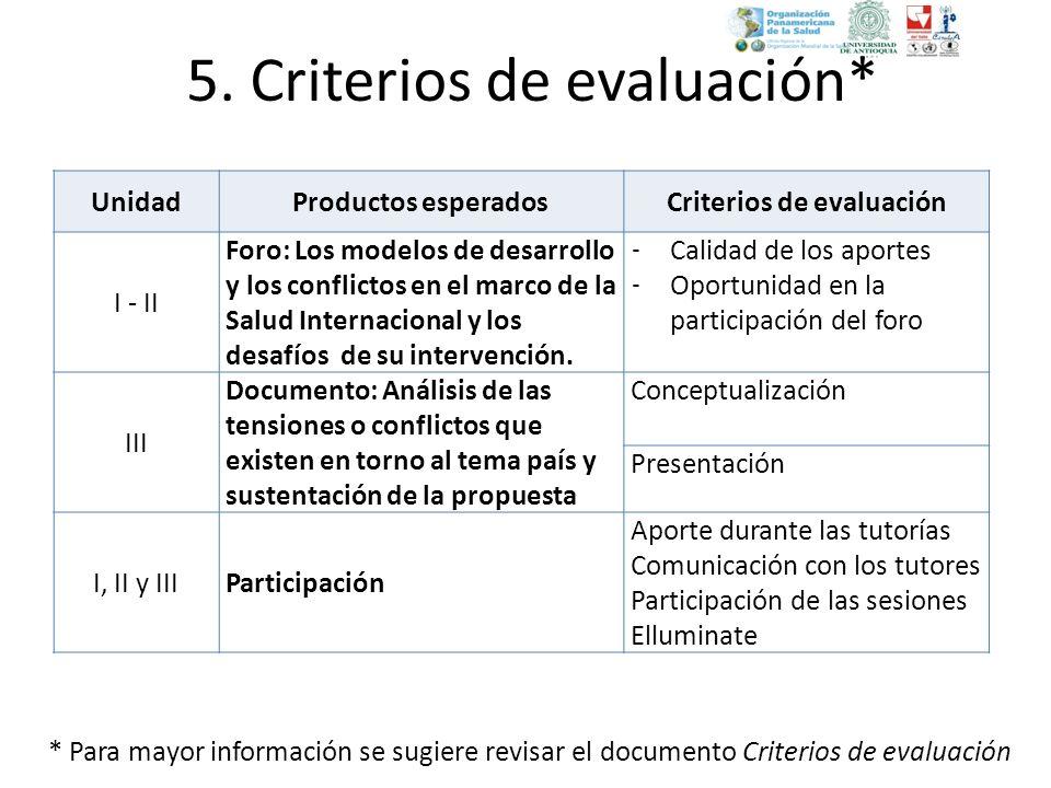 5. Criterios de evaluación* UnidadProductos esperadosCriterios de evaluación I - II Foro: Los modelos de desarrollo y los conflictos en el marco de la