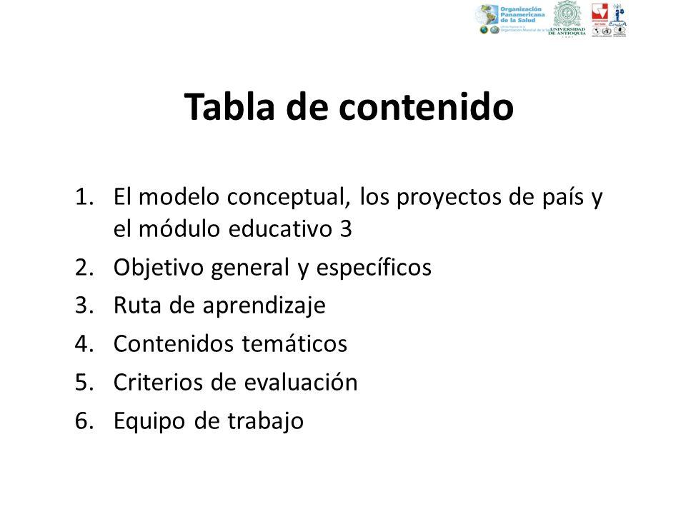 Tabla de contenido 1.El modelo conceptual, los proyectos de país y el módulo educativo 3 2.Objetivo general y específicos 3.Ruta de aprendizaje 4.Cont