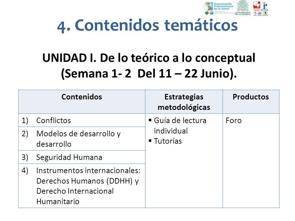 ContenidosEstrategias metodológicas Productos 1)Conflictos Guía de lectura individual Tutorías Foro 2)Modelos de desarrollo y desarrollo 3)Seguridad H