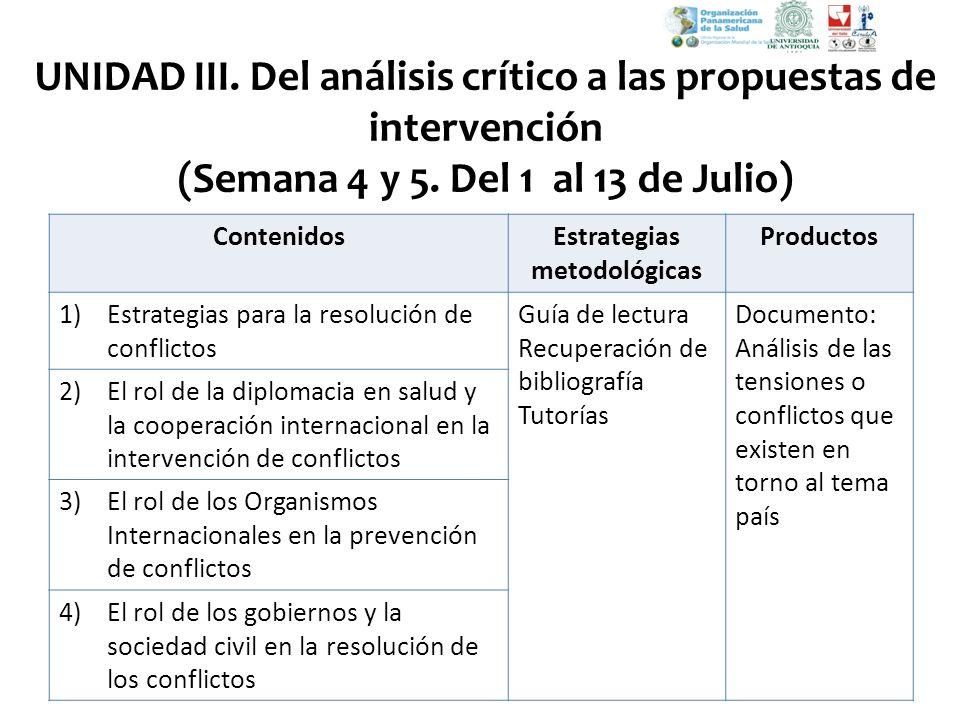 UNIDAD III. Del análisis crítico a las propuestas de intervención (Semana 4 y 5. Del 1 al 13 de Julio) ContenidosEstrategias metodológicas Productos 1