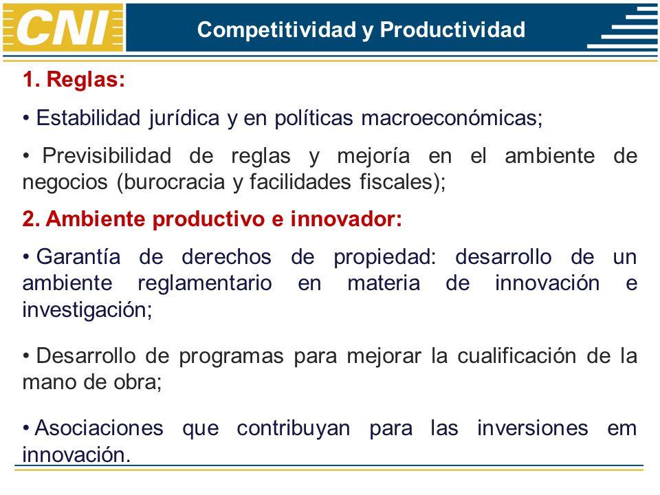 Competitividad y Productividad 1. Reglas: Estabilidad jurídica y en políticas macroeconómicas; Previsibilidad de reglas y mejoría en el ambiente de ne