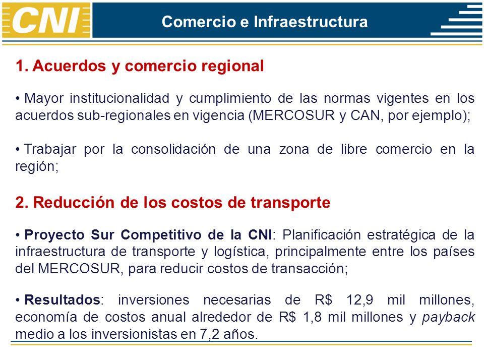 Comercio e Infraestructura 1. Acuerdos y comercio regional Mayor institucionalidad y cumplimiento de las normas vigentes en los acuerdos sub-regionale