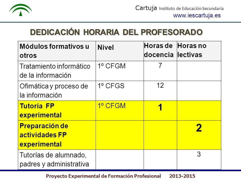 Cartuja Instituto de Educación Secundaria www.iescartuja.es Proyecto Experimental de Formación Profesional 2013-2015 DEDICACIÓN HORARIA DEL PROFESORAD